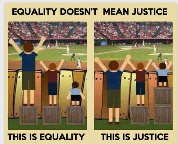 equality vs  justice  graphic